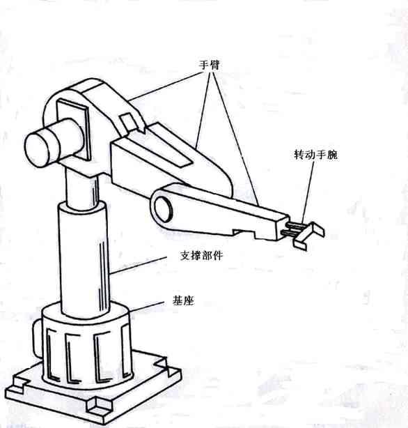 fanue与机械手接线图